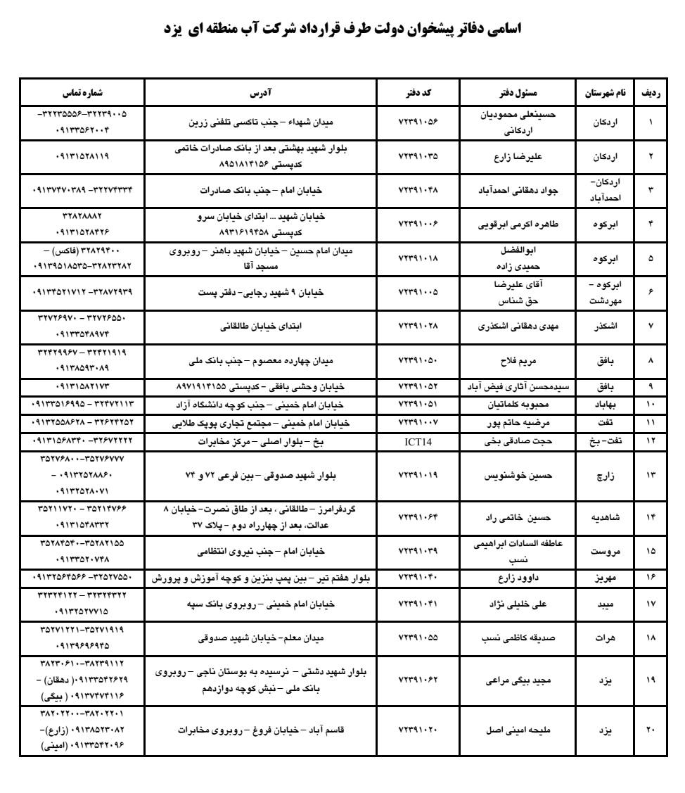 لیست دفاتر پیشخوان دولت طرف قرارداد
